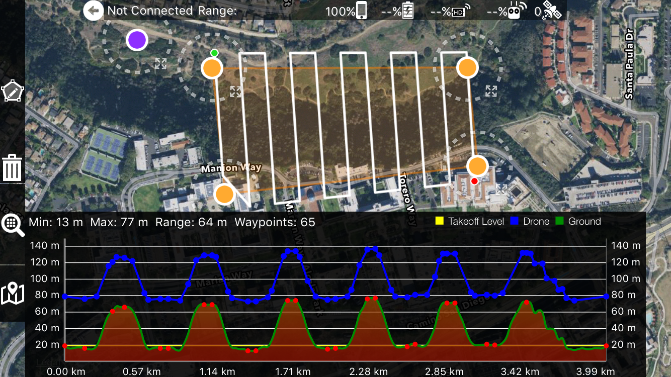 Terrain Awareness – Drones Made Easy